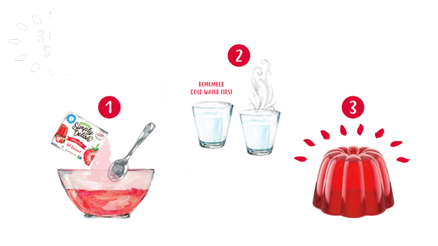 3 Steps for preparing Strawberry Jel
