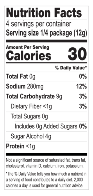 Chocolate Pudding nutritionals